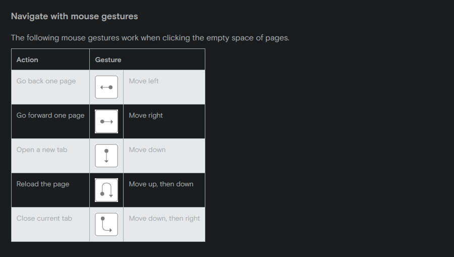 Opera's mouse gestures